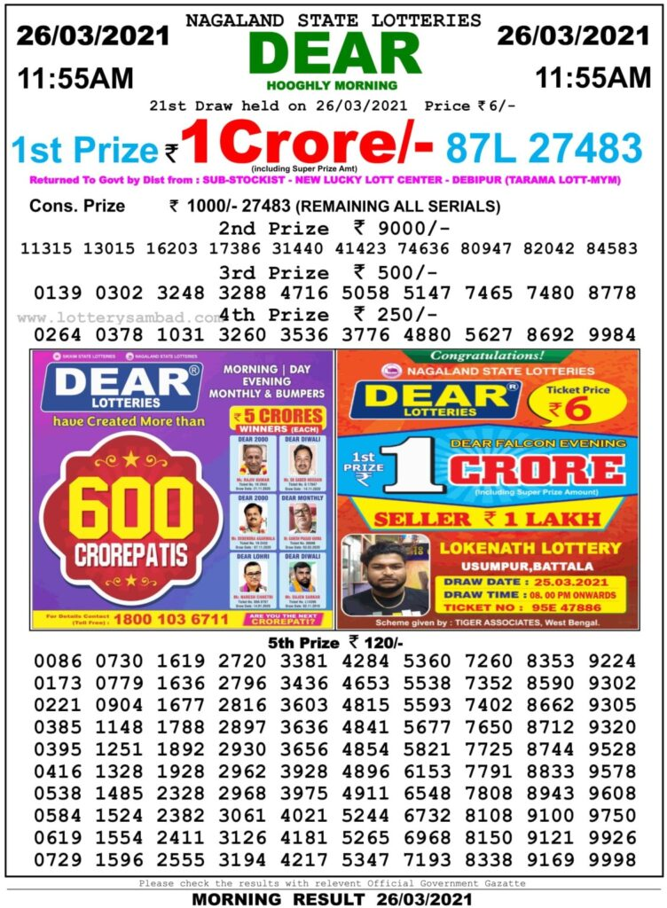 Lottery Sambad Result News Sateek Morning result