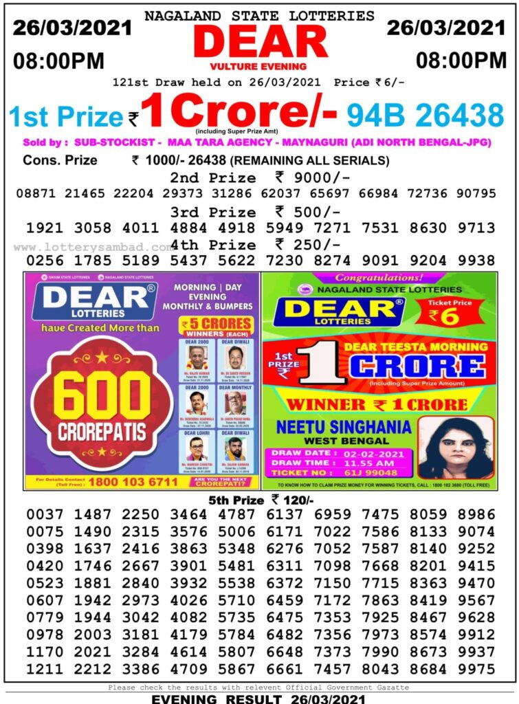 Lottery Sambad Result News Sateek Night result