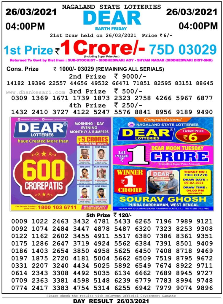Lottery Sambad Result News Sateek Evening  result