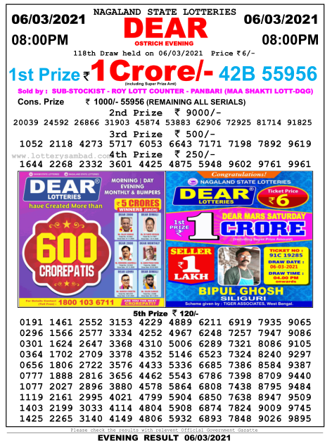 Lottery Sambad Results Online