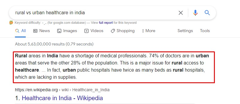 5 facts about Indian Health Care System
